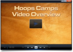 Hoops Camps Video Overview